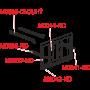 Кнопка управления Alcaplast M371S